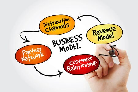 Hand Writing Business Model Mind Map Flowchart Business Concept