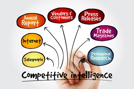 salespeople: Hand writing Competitive Intelligence Sources mind map flowchart business concept for presentations and reports Stock Photo