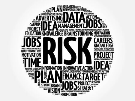 negative returns: RISK word cloud, business concept