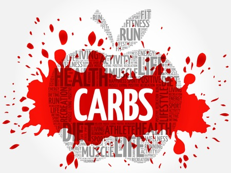 overeating: Carbs apple word cloud concept