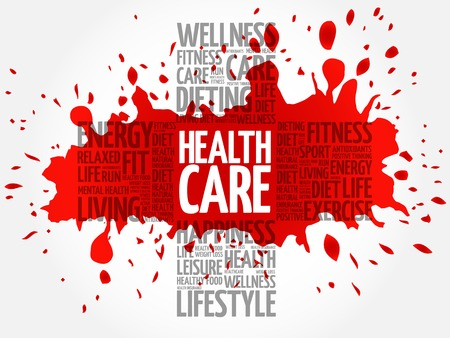 surgery expenses: Health care word cloud, health cross concept