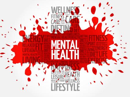 mentally ill: Mental health word cloud, health cross concept