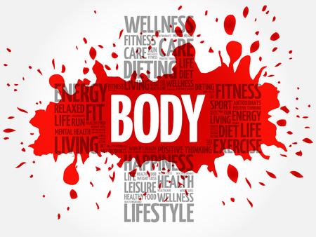 BODY word cloud, health cross concept