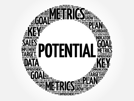 potential: Potential circle word cloud, business concept background