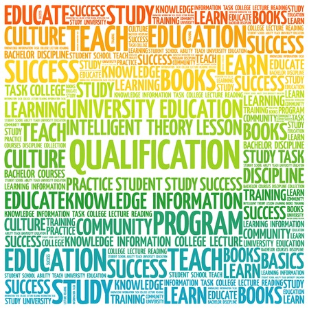competent: Qualification word cloud, education business concept