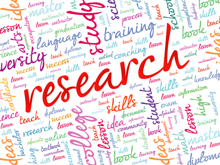 representations: Research word cloud, business concept background