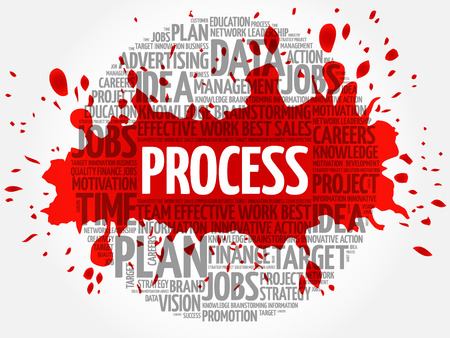 contracting: PROCESS word cloud, business concept