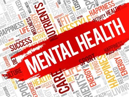 Mental health word cloud, health concept