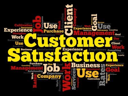 balanced scorecard: Customer Satisfaction word cloud, business concept background Illustration