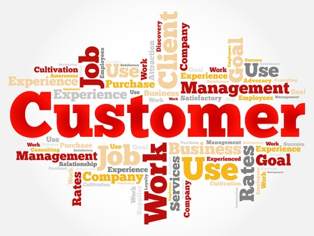 responded: CUSTOMER word cloud, business concept background
