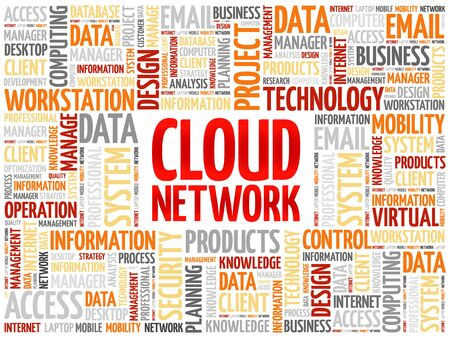 technology collage: Cloud Network word cloud concept