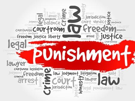 murderer: Punishment word cloud concept