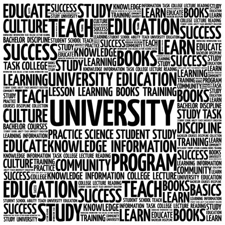 university word: UNIVERSITY word cloud, education concept background