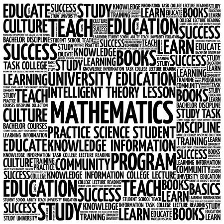 Mathematics word cloud, education concept background