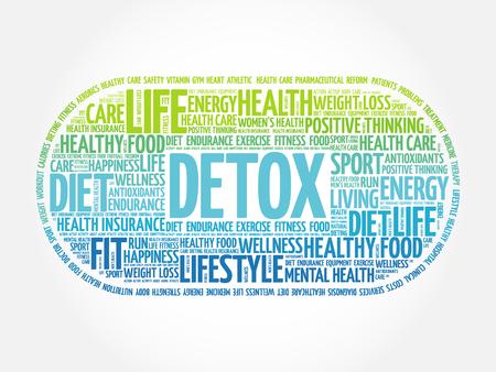 DETOX word cloud, fitness, health concept