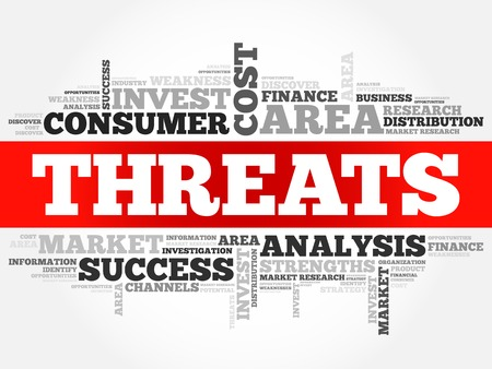 avoidance: Threats word cloud, business concept