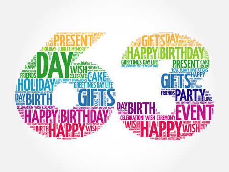 rd: Happy 63rd birthday word cloud collage concept