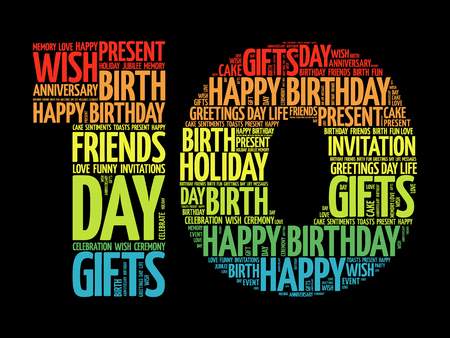 10th: Happy 10th birthday word cloud collage concept