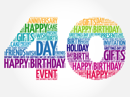 word cloud: Happy 40th birthday word cloud collage concept