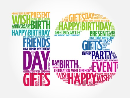 13th: Happy 13th birthday word cloud collage concept