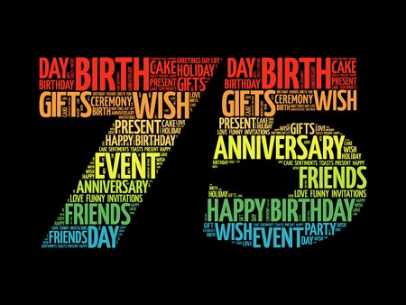 merriment: Happy 75th birthday word cloud collage concept