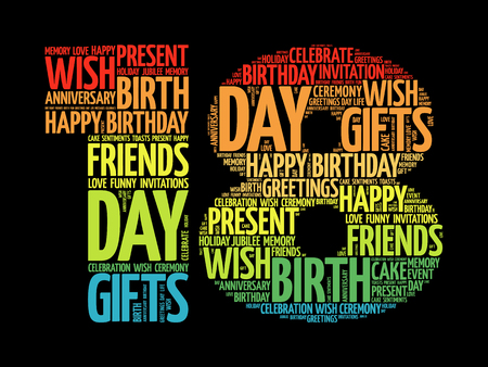 18th: Happy 18th birthday word cloud collage concept Illustration