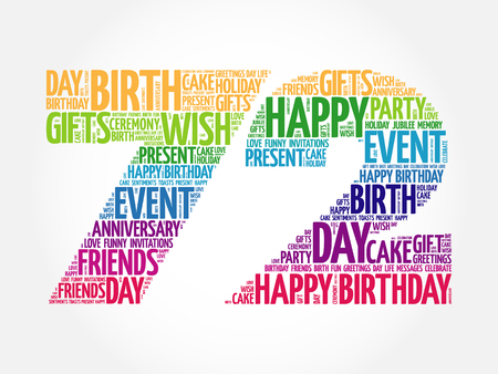 merriment: Happy 72nd birthday word cloud collage concept