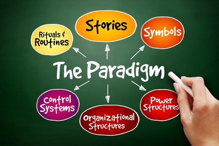 mindmap: Hand drawn Cultural Web Paradigm, strategy mind map, business concept on blackboard