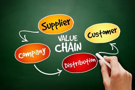 mapa de procesos: Hand drawn Value chain process steps, strategy mind map, business concept on blackboard Foto de archivo