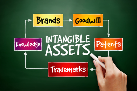 intangible: Hand drawn Intangible assets types, strategy mind map, business concept on blackboard