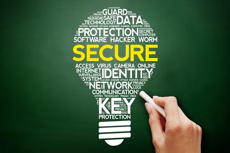 trojanhorse: SECURE bulb word cloud collage, business concept on blackboard