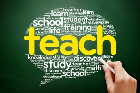 TEACH Think Bubble word cloud, education concept on blackboard