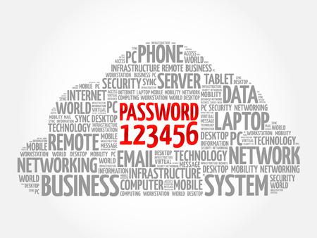 password: Easy Password 123456 word cloud concept