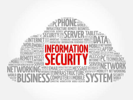 情報セキュリティという言葉のクラウドのコンセプト
