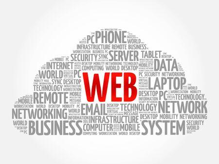 instant messaging: WEB word cloud concept