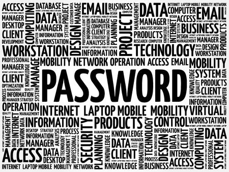 password: Password word cloud concept