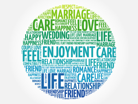compatibility: Enjoyment circle word cloud collage concept