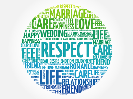 reorganize: Respect circle word cloud collage concept