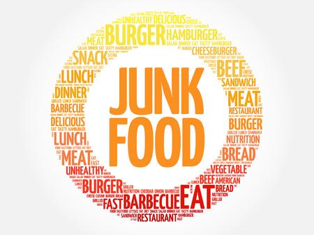 JUNK FOOD word cloud, food concept Ilustrace
