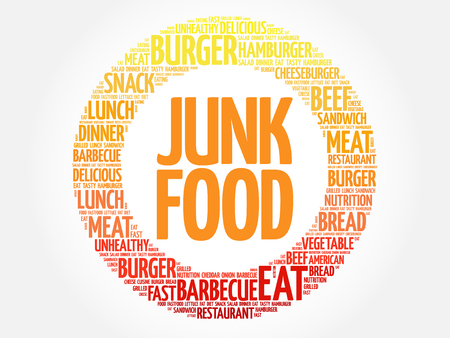 JUNK FOOD word cloud, food concept Illustration