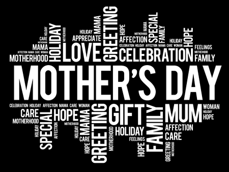 Mother's Day word cloud, care, love, family, motherhood concept