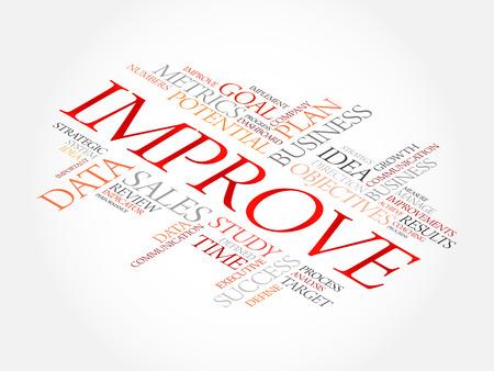 Improve word cloud, business concept