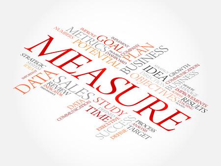 Measure word cloud, business concept