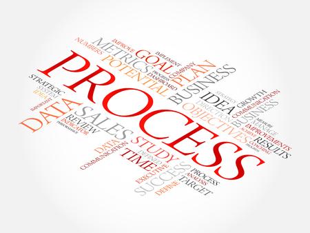 Process word cloud, business concept