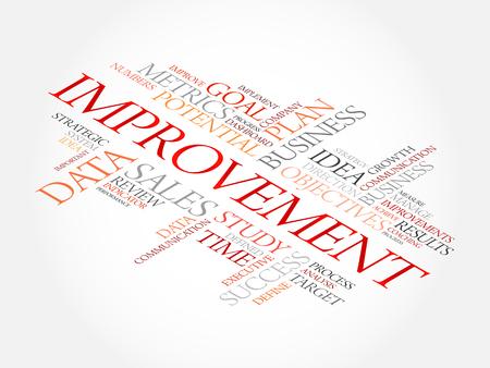 Improvement word cloud, business concept Illustration