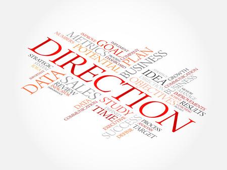 Nuage de mot de direction, concept d'entreprise