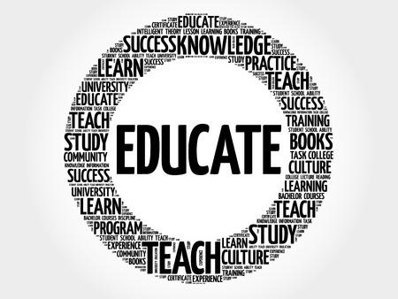 extramural: EDUCATE word cloud, education business concept Illustration