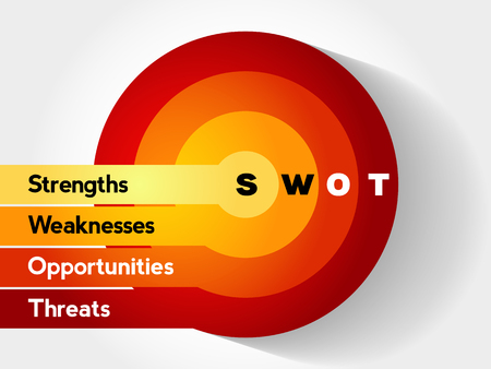 theoretical: SWOT analysis business strategy management, business plan Illustration