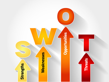 weaknesses: SWOT (Strengths, Weaknesses, Opportunities, Threats) analysis business strategy target management, business plan concept Illustration