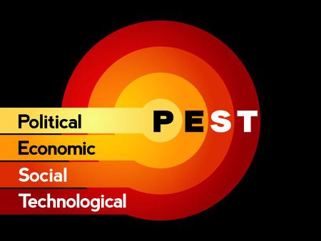 PEST (Political, Economic, Social, Technological) Business Infographic target, presentation diagram, analysis strategy concept